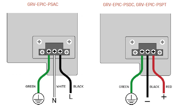 power supply wiring diagram connect wiring to the power supply power supply wiring diagram pc connect wiring to the power supply