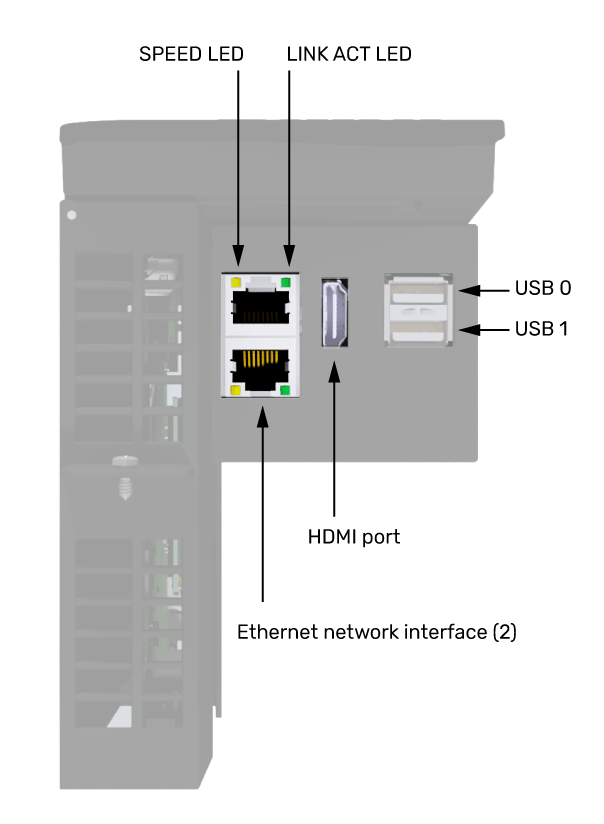 Show USB ports
