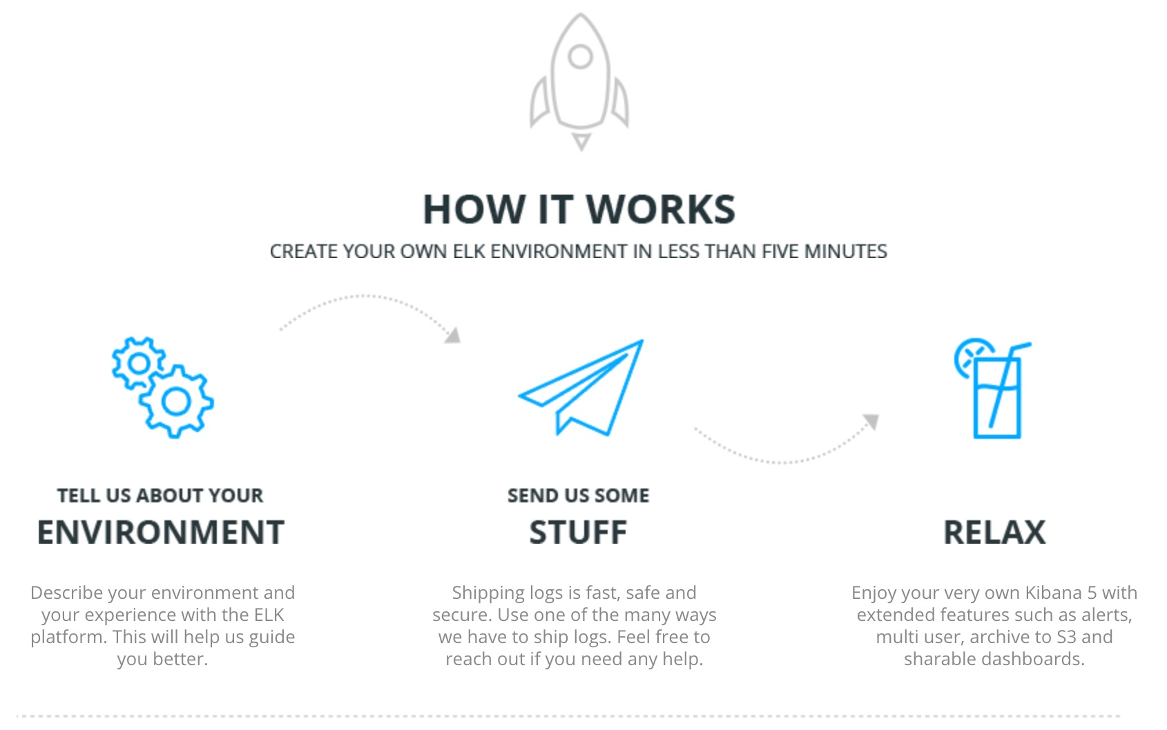 Getting Started with Logz.io